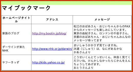 アットビュー管理画面、ブックマーク